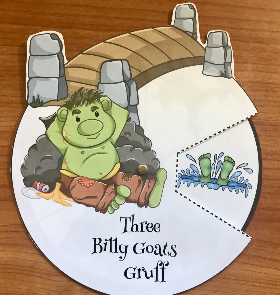 3 billy goats gruff, activities for 3 billy goats gruff, goat crafts, troll crafts, troll activities, fairy tale activities, retelling a story activities, sequencing a story activities,