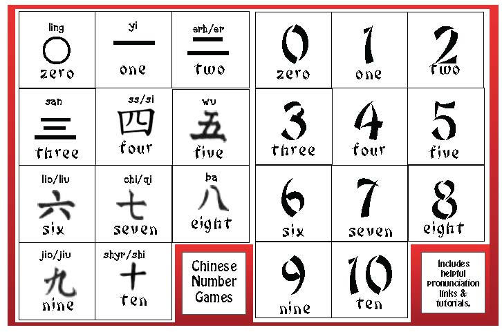 chinese number cards, chinese new year activities, counting to 10 in chinese, lessons on china, chinese new year crafts, writing prompts for chinese new year, chinese new year puzzles, chinese new year games