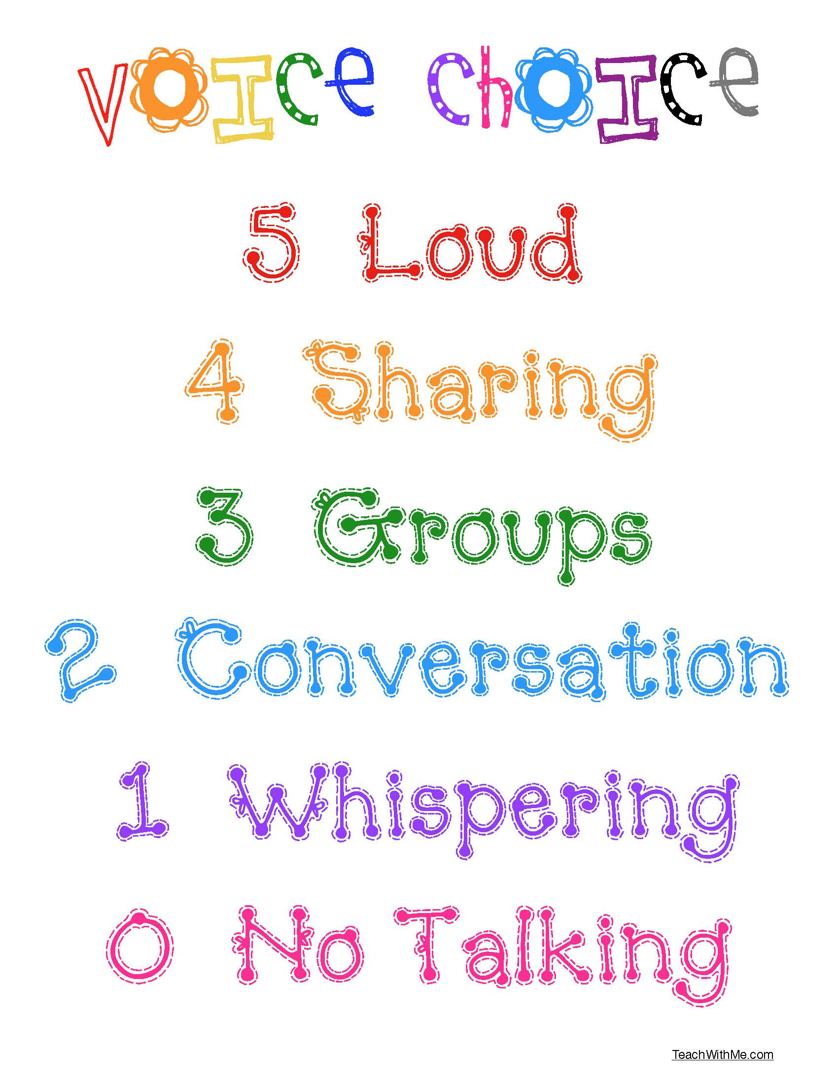 classroom management tips, classroom management ideas, voice level posters, behavior modification techniques, tips for classroom management, voice control in the classroom, classroom voice volume