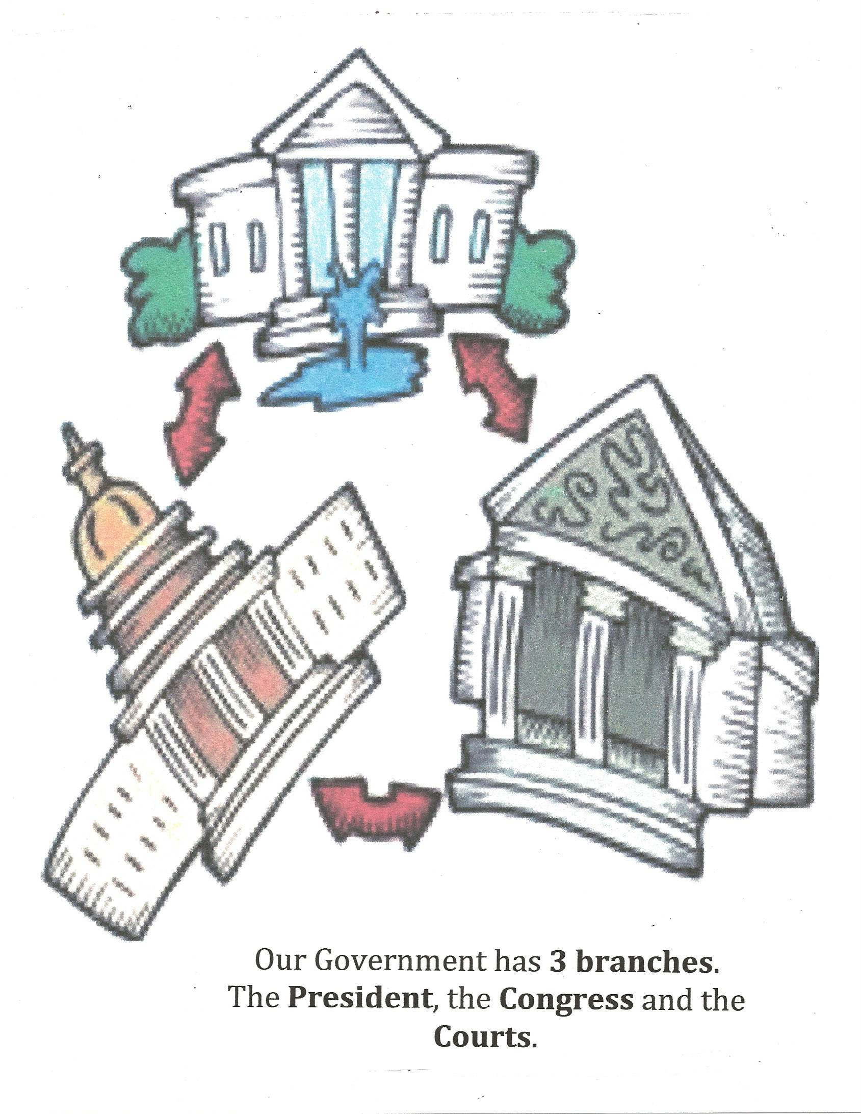 Branches of the government poster, constitution day activities, ideas for constitution day, lessons for constitution day, activities for constitution day for kindergarten, activities for constitution day for young children,