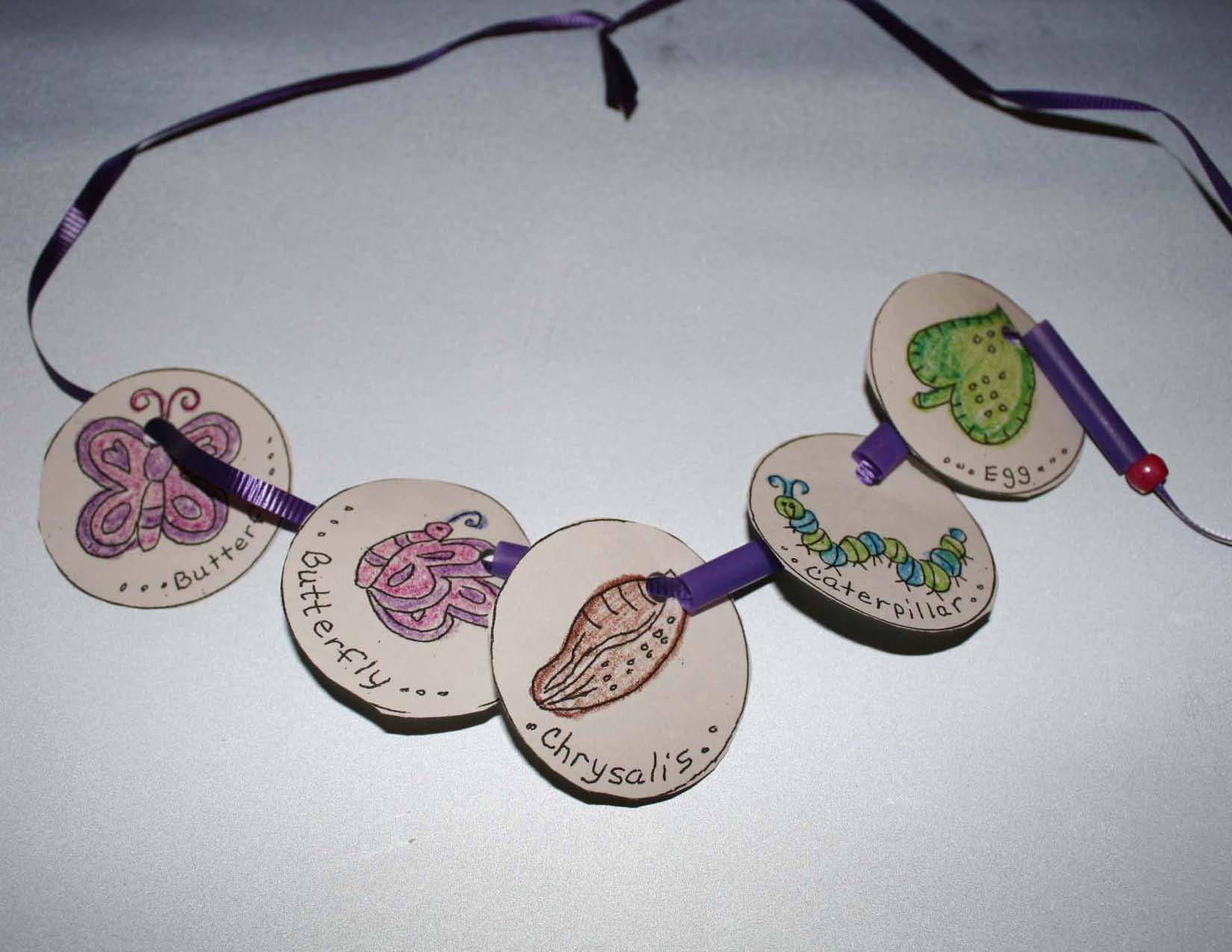 butterfly crafts, butterfly activities, life cycle of a butterfly, activities to show the life cycle of a butterfly, butterfly centers, butterfly projects, butterfly art projects, butterfly booklets, butterfly activities for preschool kindergarten and first grade, butterfly writing prompts,