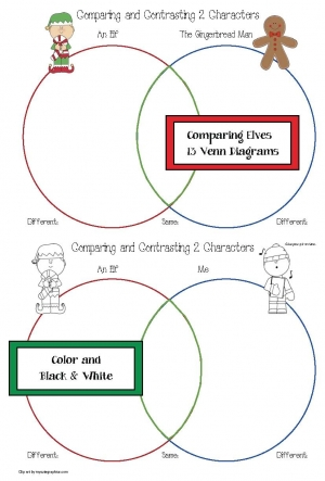 Elf Venn Diagrams