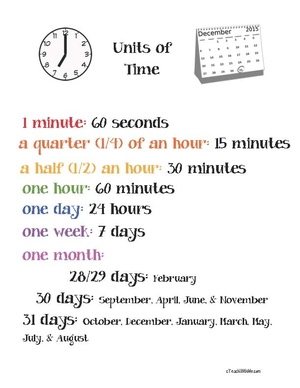 Units of Time Anchor Chart Poster