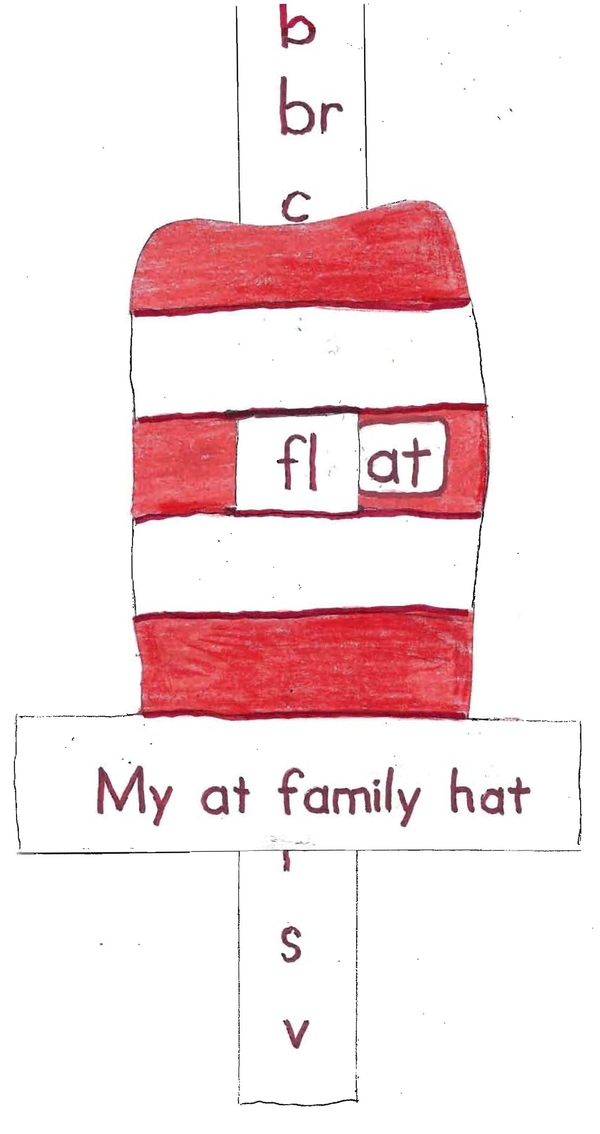 Dr. Seuss: At Family Cat Hat Slider