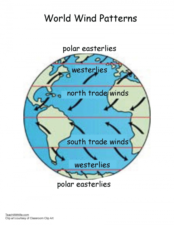 World Wind Patterns