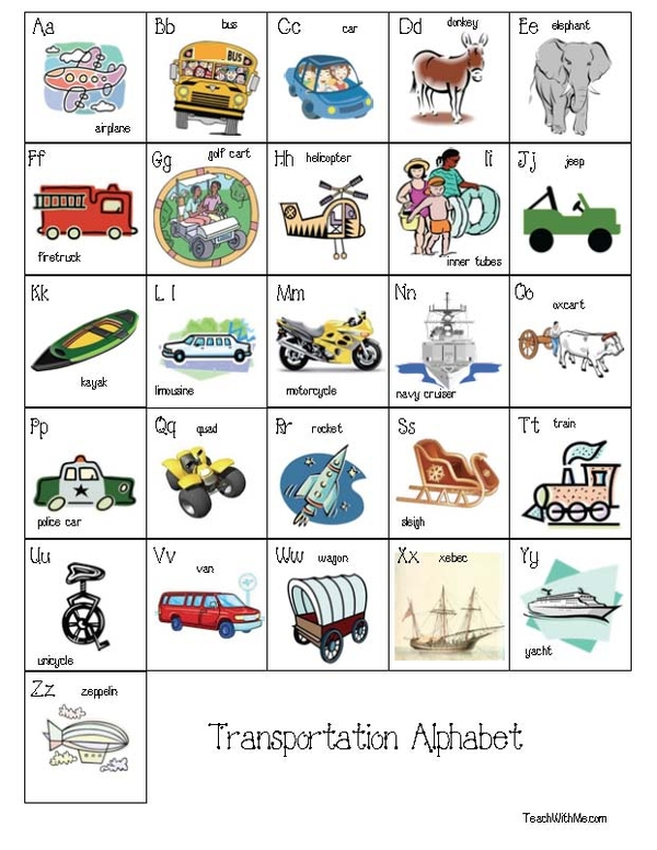 Alphabetical Transportation Anchor Chart Poster