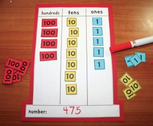 Cat Hat Place Value Mat Activities