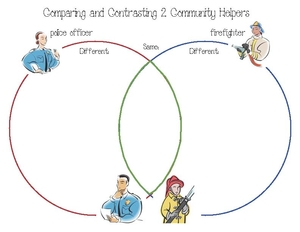Community Helpers Venn Diagrams